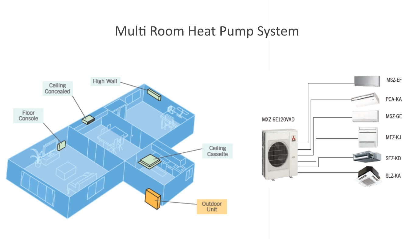 Mitsubishi Heatpump Air Conditioner Multi Room Diagram